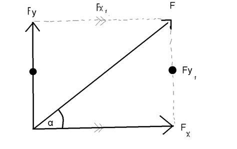 format untuk gambar berjenis vektor adalah mencari resultan vektor dengan metode analitis