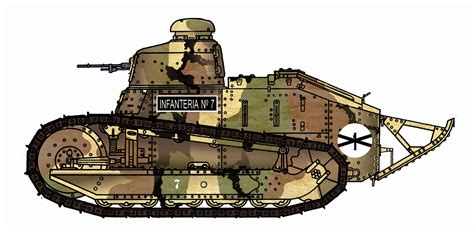 renault f1 tank fcmodeltips federico collada calcas para el renault ft