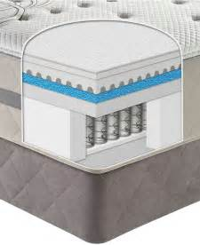 what is a hybrid mattress sealy posturepedic hybrid split mattress set