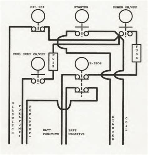 chevy engine stand wiring diagram chevy get free image