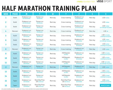 couch to half marathon training how to go from couch potato to certified runner