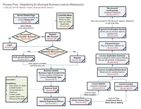 visio business process 9 best images of work flow chart restaurant process flow