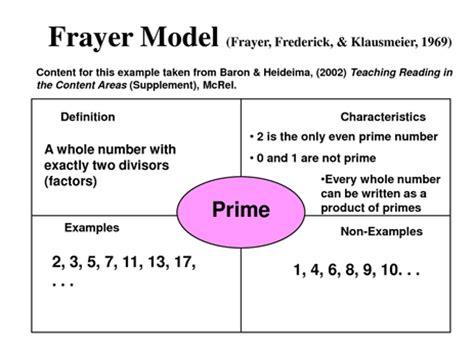Chemistry Unit 1 Worksheet 5 Size Of Things Answer Key