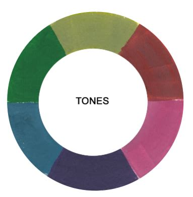 tone color definition hues tints tones and shades what s the difference