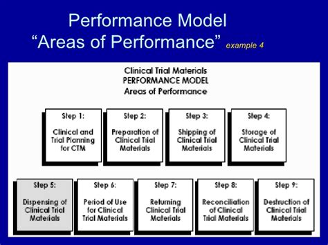human bench mark image gallery human performance model