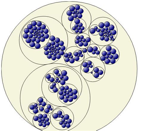 d3 svg pattern fill d3 js embellishing d3 svg circle pack diagram stack