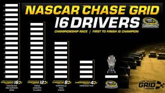 nascar announces chase sprint cup format change