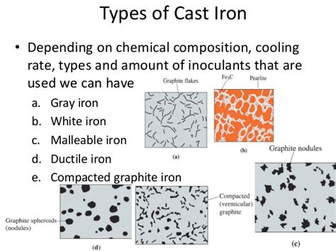 types of grays cast irons