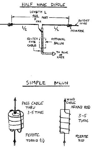 simple dipole antenna for 88 108 mhz fm reception electronics infoline