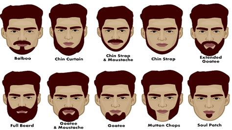 hair for certain face types men how to choose best beard style based on face shape how