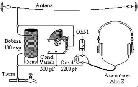 capacitor variável para radio galena radio de galena marianiux