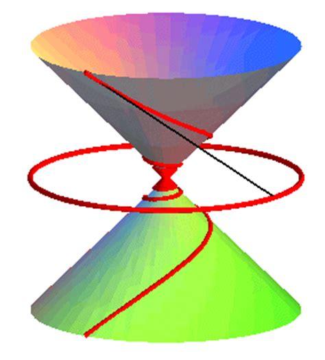 imagenes de matematicas en movimiento enciclopedia de formas matematicas la verdadera magnitud
