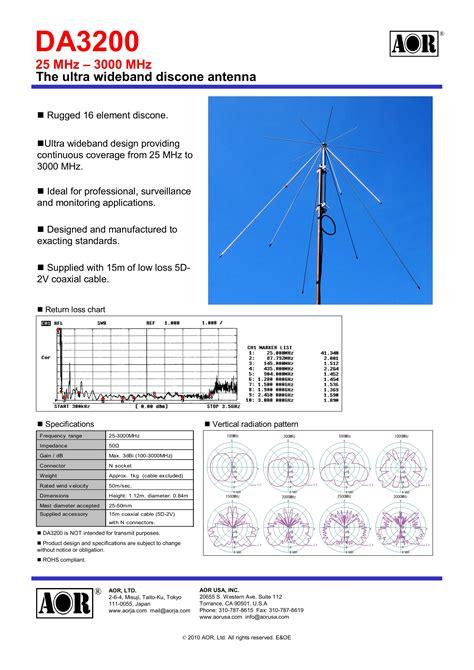 da antennas aor usa  authority  radio