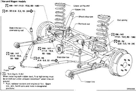 free download parts manuals 1997 nissan pathfinder parking system nissan engine torque specs nissan free engine image for user manual download