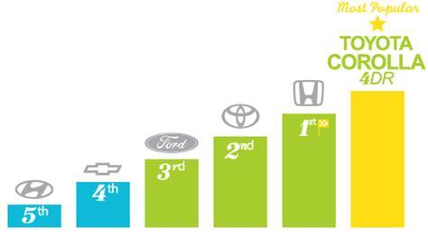 Auto Insurance: Compare Quotes in Ottawa   LowestRates.ca