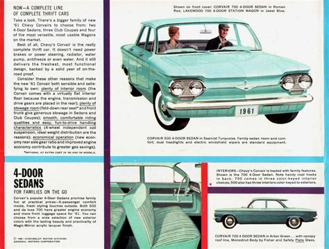 Sell Home Interior directory index chevrolet 1961 chevrolet 1961 chevrolet