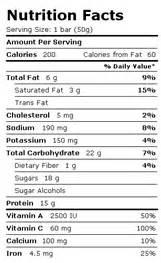 Promo Frame Kacamata Minus Lv Cat Gratis Lensa Minus Plus pahami kalori dalam makanan health nutrition services