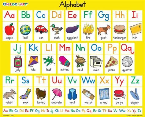 alphabet chart alphabet chart driverlayer search engine