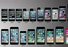 Image result for iphone se came out when. Size: 231 x 160. Source: www.quora.com