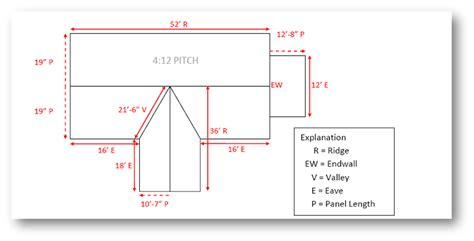 Calculate House Square Footage by Roofing Shingles How To Measure For Roof Shingles