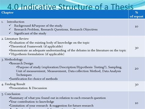 dissertation data collection methods dissertation data collection chapter