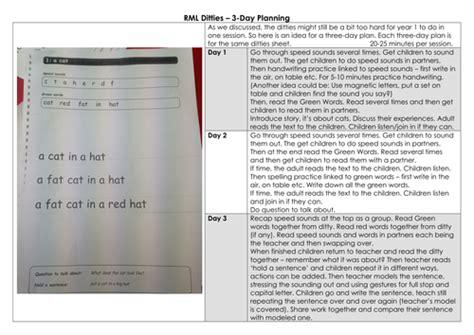 Read Write Inc Get Writing Worksheets