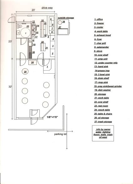 kitchen floor plans exles exhaust systems and hoods philadelphia pa