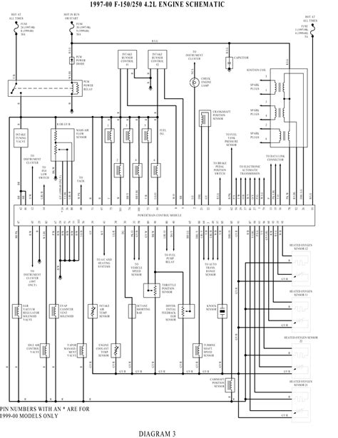 1999 ford f 150 no 4 wheel drive electrical diagram wiring