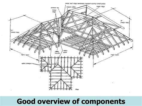 tanzboutique mannheim hip valley roof roofing contractors ta riverview