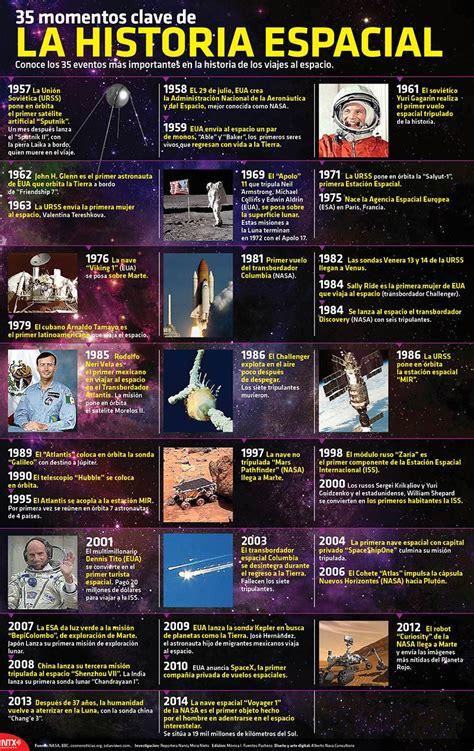 libro infographics space big picture conoce los 35 eventos m 225 s importantes en la historia de los viajes al espacio space