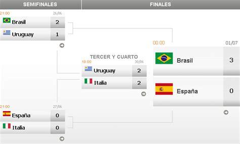 red ase obi f 250 tbol copa confederaciones brasil 2013 del 15 al 30