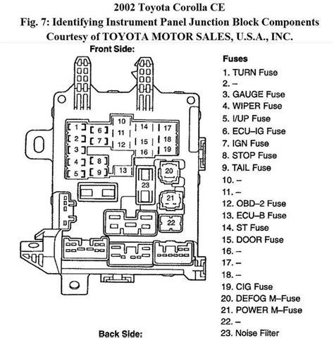 2004 toyota corolla fuse box fuse box and wiring diagram