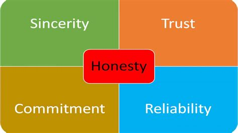 Honest Search 8 Ways To Be More Honest Islamicity