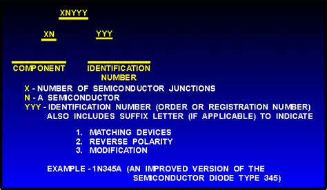 report on different types of diodes summary