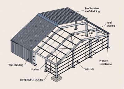 framing schematics steelconstructioninfo