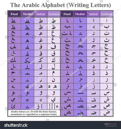 Letter In Arabic Style design templates alphabets arabic alphabet letter web