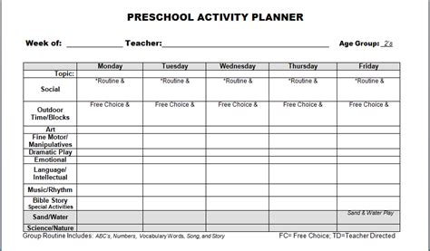 preschool lesson plan template format template