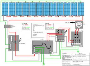 wiring diagram solar panels diagram free