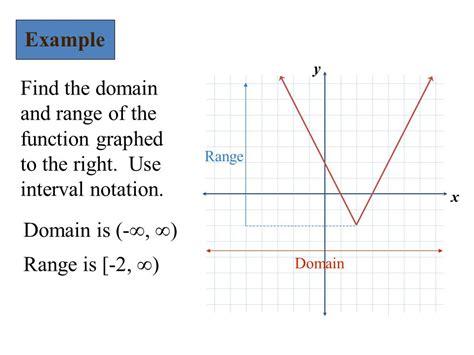 Interval Notation Worksheet