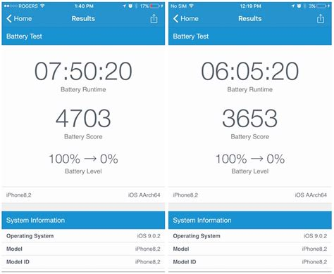 tsmc s a9 chip outperforming samsung s in early iphone 6s battery benchmarks mac rumors