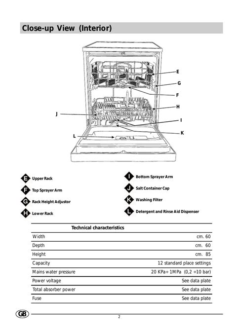 Close Up View Interior Indesit D63 User Manual Page