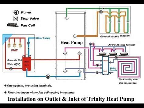 geothermal heat diagram wiring diagram schemes