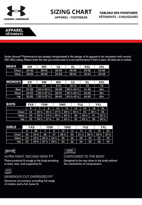 shoe size chart under armour na