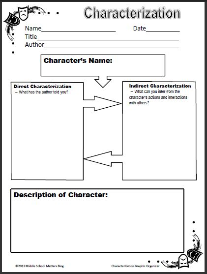 Free Characterization Worksheet For Middle Schoolers Www Homeschoolgiveaways Com Grab This Free Character Analysis Template High School