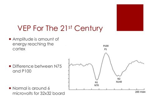 Pattern Vep Interpretation | vep for the 21st century