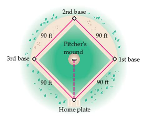 1 at one baseball field which is a square the