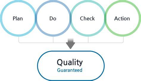 hyundai quality improvement quality policy hyundai wia machine tools