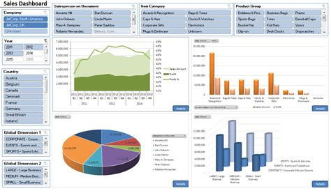 reporting services sles jet reports business intelligence evolution business systems