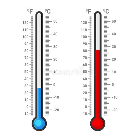 Termometer Celcius celsius and fahrenheit thermometers showing or cold