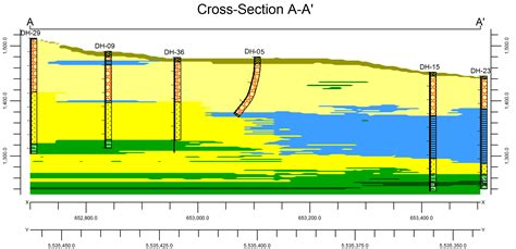 cross section video lithology the rockware blog
